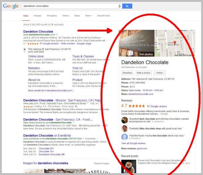 Google-knowledge Business